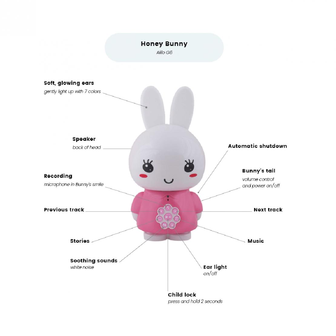 Honey Bunny Features
