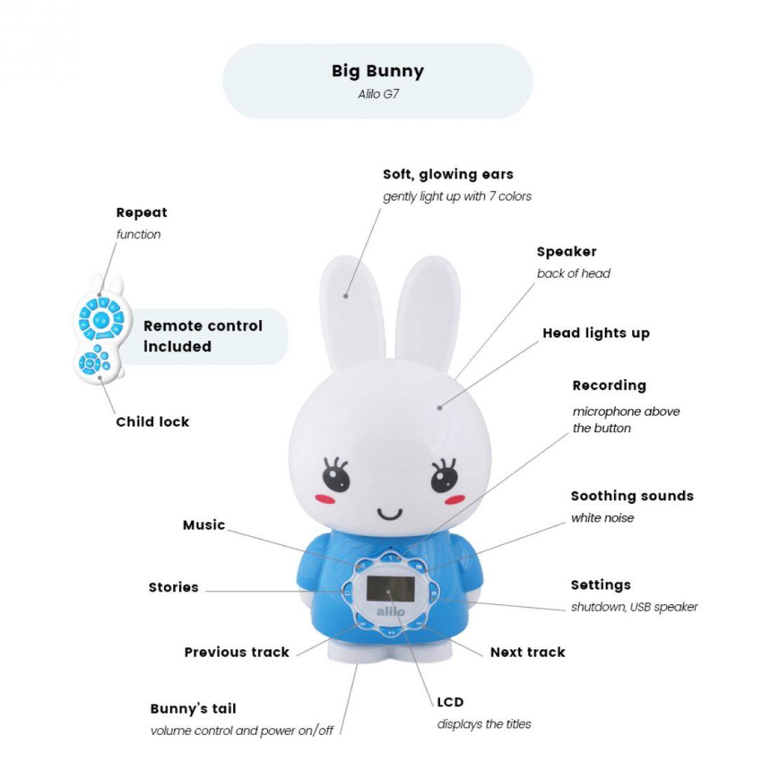 Alilo Big Bunny Features
