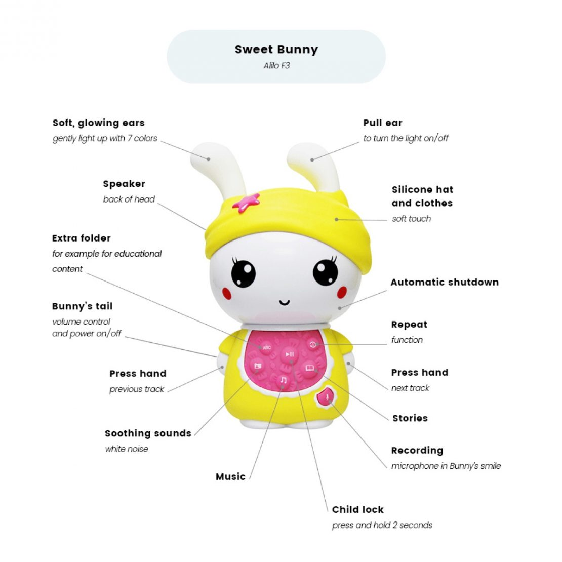 Alilo Sweet Bunny Features