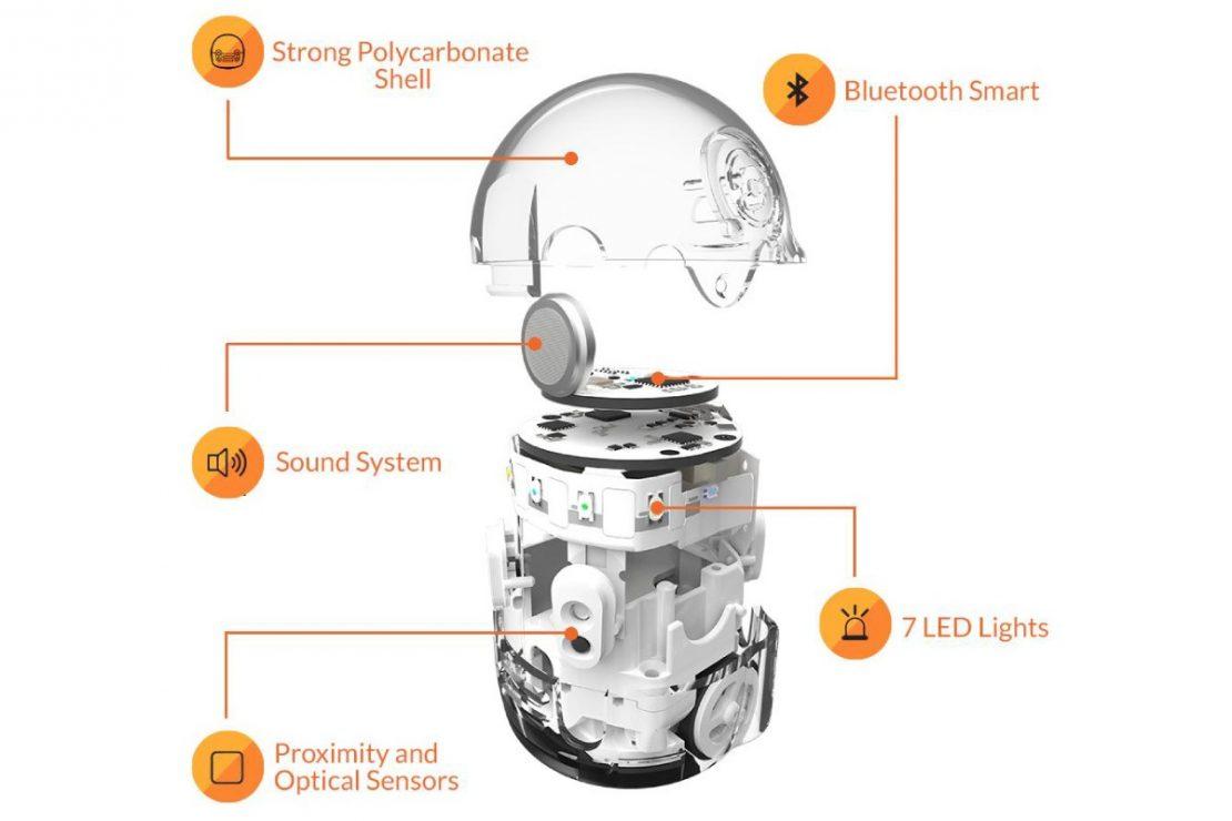OzoBot Evo Diagram