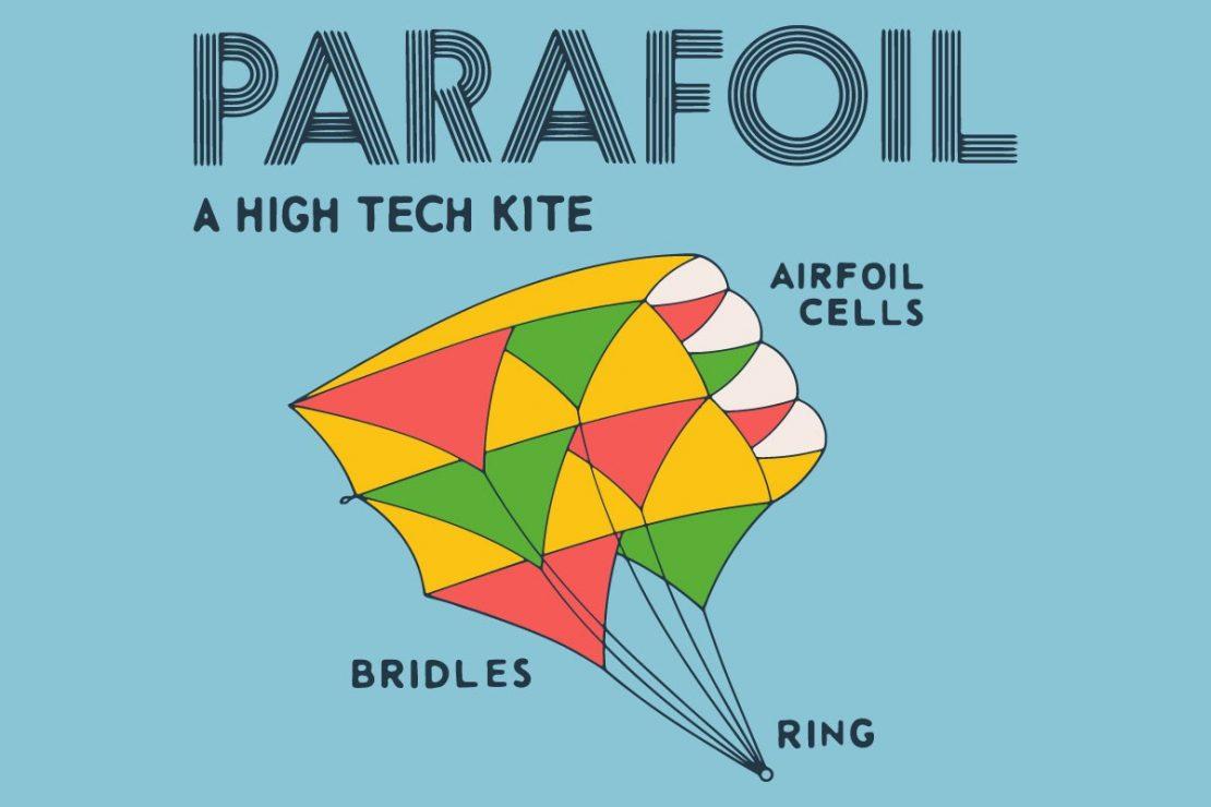 Parafoil Kite Diagram from Premiere Kites