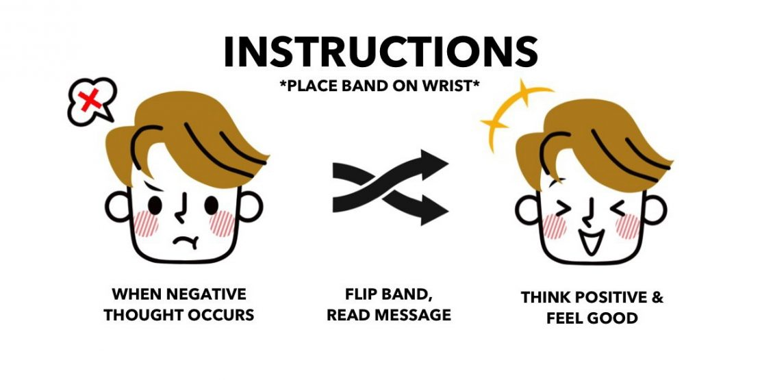 Refocus Band Instructions